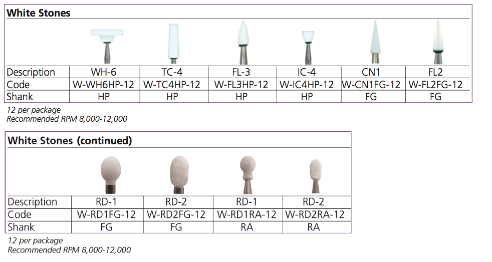Finishing And Polishing Instruments Complete Item List